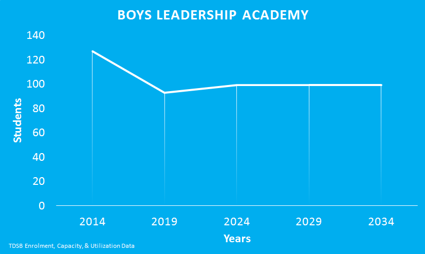 Boys-Leadership-Academy