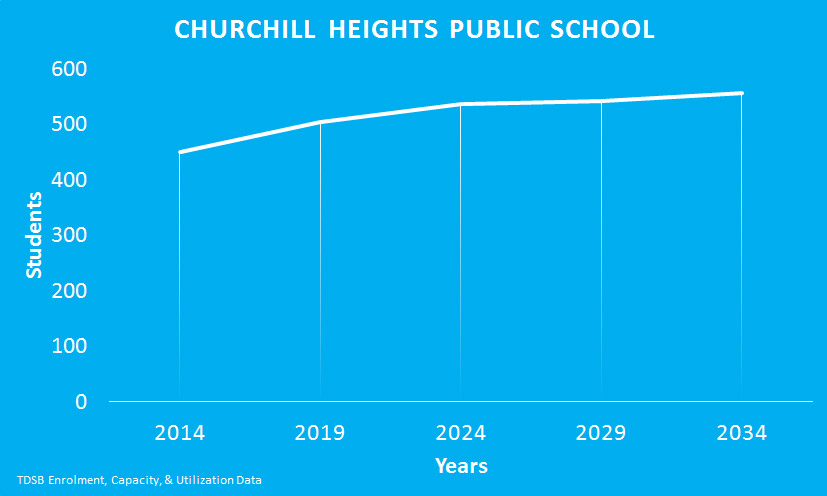 Churchill-heights-Public-School