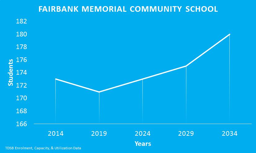 Fairbank-Memorial