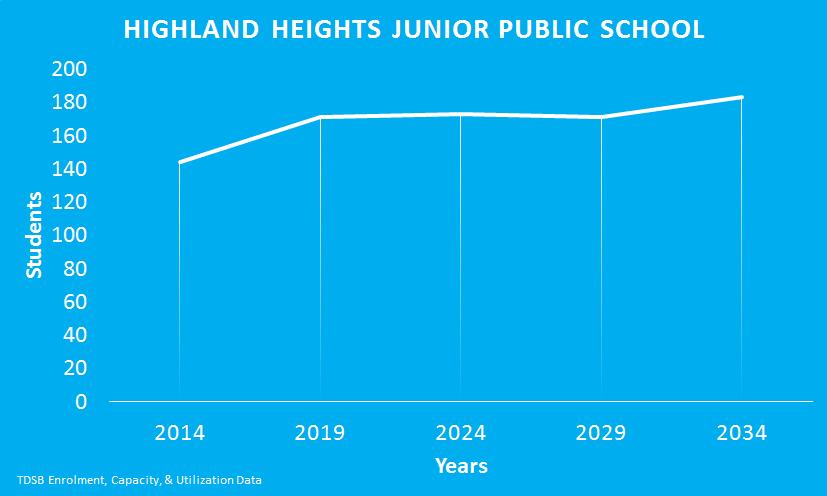 Highland-Heights-Junior
