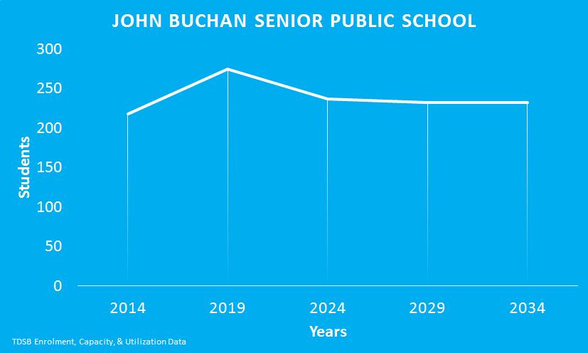 John-Buchan