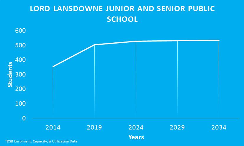 Lord-Lansdowne