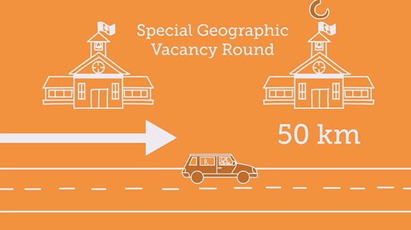 Special-Geo-Vacancy-Round-1-600