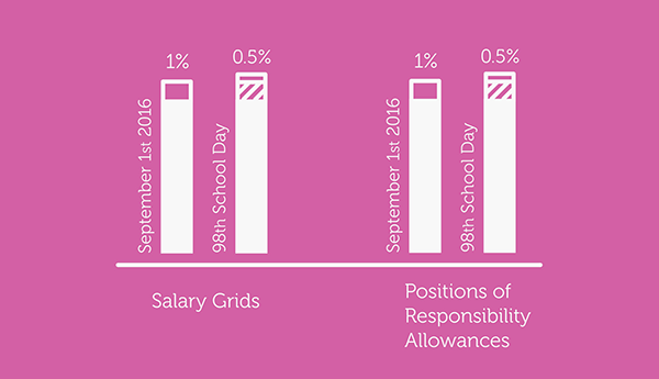 salary-1-600