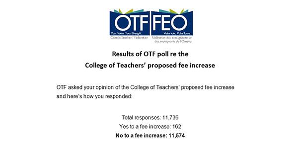 Survey-OCT-Fee-Result
